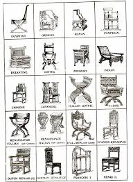 Type Of Chairs For Events by Different Types Of Chairs For Office Antique Furniture Wood Chair