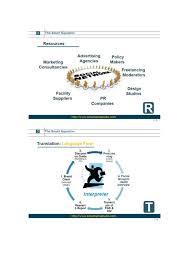 valeo si鑒e social profile of smartrans studio