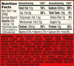 The Nutrition Facts Are There On That Label If You Learn To Read It Then Is No Confusion Why Manufactures Have Been Forced Place