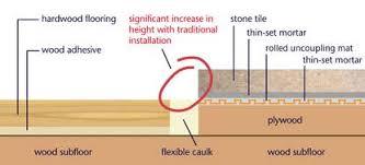 Durock Tile Membrane Canada by Uncoupling Membranes Ceramic Tile Underlayment Blanke Permat