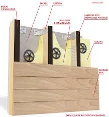 fiche faire poser un bardage en bois le guide de la maison