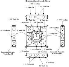 rfb4e og series four compartment on grade box rfb4 og legrand