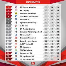 Warsteiner Bundesliga Tippspiel