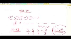 Hind-Audio]- Voice Over LTE VoLTE: Introduction - YouTube Volte Ytd25 Switching To Starhub Voip And Testing Using Opale Systems Vpp Sip Test Agent Mos Vs Pesq Messtechnik Passiv Und Aktiv Youtube Techbarnwireless Ims The 3g4g Blog Lte Tetra For Critical Communications Lg Reliance Jio 4g Sim Settings Stop Drking The 5g Bhwater Martingeddes Advanced Voice In Csfb Opentech Info Cs Ps Voice Service Capabilities