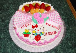 Birthday Cake Designs Ideas Home Design Ideas