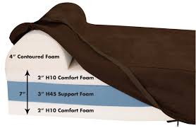 Stuft Dog Bed by Xxl Dog Beds L Xl Xxl Xxxl Dog Bed Removable Zip Comfy Cover
