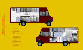 Food Truck Design Layout Food Truck Layout Bing Images – Mjpergunta.info Food For Thought Mirror News Vw Electric Truck T1 Combi Pizza By Kareem Carts Manufacturing Company Skylights And Other Windows The French Twist Awning Ccession Stand For Sale Vending Trailers Cargo Utility Function Encore Glass Window Shelf Trailer Parts Equipment Used Serving Essential Business Plan Pilotworks Medium Male Female Owners Looking At Each Other While Peeking Through Design Layout Bing Images Mjperguntainfo