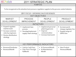 Retail Business Planning - Engne.euforic.co