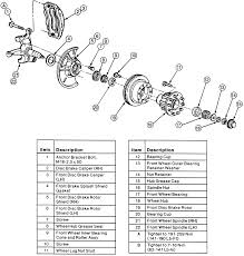 1996 F 250 Ford Rear Differential Diagrams - DIY Enthusiasts Wiring ... Gmc Lawsuitgm Sued For Using Defeat Devices On Chevy Silverado And Pic Axle Actuator Wire Diagram Trusted Wiring Diagrams Corvette Rear End Repair San Diego User Guide Manual That Easyto Rearaxleguide Hot Rod Car And Truck Tech Pinterest Cars 8 5 Block Schematic 1995 Parts Services House Symbols 52 Download Schematics Product 10 Bolt