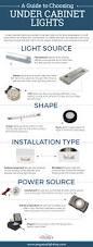 Menards Under Cabinet Lighting by Curio Cabinet Lighting Battery Best Home Furniture Decoration
