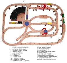 great layout for wooden train tracks train tables pinterest