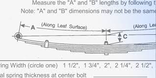 How To Measure Leaf Springs - EATON Detroit Spring