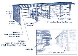 Free 8x8 Shed Plans Pdf by Surprising Goat House Plans Free Pictures Best Idea Home Design