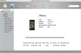 How to Transfer Videos from iPhone to Mac iPhone Videos Transfer
