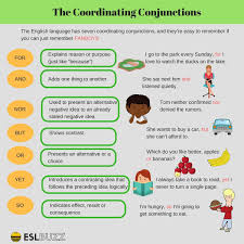 Types Of Conjunctions English Grammar Rules And Examples Grammar