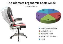 Ergonomic Office Kneeling Chair For Computer Comfort by Ergonomic Kneeling Chair Reviews The Top 5 Office Chairs