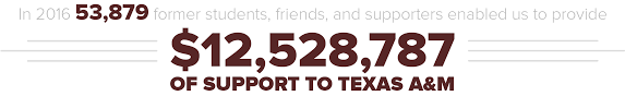 Msc Help Desk Tamu by The Association Of Former Students Of Texas A U0026m