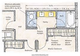a bathroom bathroom layout basement house plans