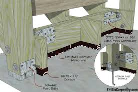 Distance Between Floor Joists On A Deck by Bottom Stair Post And Stringer Deck Connections Thisiscarpentry