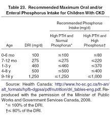 pth normal range uk normal calcium levels in blood canada