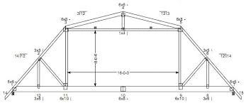 12x16 Shed Plans Material List by Shed Plans Gable Roof Shed Construction Queensland