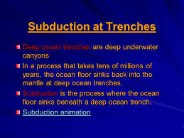 Sea Floor Spreading Subduction Animation by Fq How Could Continents Move Apart 1 Think Pair Share 2