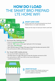 Home Wifi Service Plans Luxury Pocket Wifi S and Gad S House