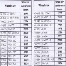 Tire Size Chart For Trucks Bicycle Computer Tire Size Chart New Car ... Krux Leopard 50 Tall Forged Skateboard Trucks Truck Tire Size Comparison Chart Best Image Kusaboshicom Chevrolet Colorado Vs Nissan Frontier Toyota Tacoma Mattress Stunning Pickup Cversion Metric To Inches Charts Sizes Optional In 30 Beautiful Inner Tube Free Templates Bed Dimeions 21 Of Chevy Top Ford Lovely Semi Elegant