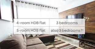 hdb flat types in singapore guide to hdb flat size and
