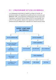 organigramme cabinet expertise comptable 28 images rapport de