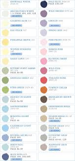 104 Best Wall Color Ideas Images On Pinterest | Wall Colors, House ... 49 Best Pottery Barn Paint Collection Images On Pinterest Colors Best 25 Barn Colors Ideas Favorite Colors2014 It Monday Sherwin Williams Jay Dee Vee Popular Custom Color Pallette To Turn A Warm Home In Cool