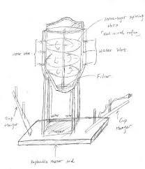 Figure Design Idea 3