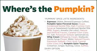 Mcdonalds Pumpkin Spice Latte Ingredients by Pumpkin Spice Latest News U0026 Photos Ny Daily News