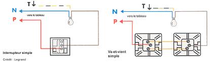 le va et vient interrupteur simple ou va et vient schéma electrique cablage et