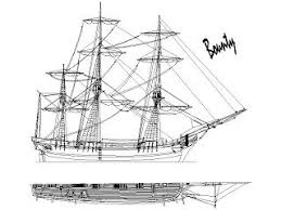 wooden model builder h m s bounty pdf drawings model statku