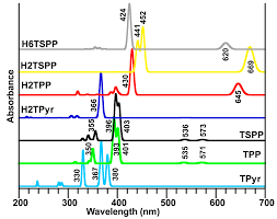 Infrared Lamp Therapy Ppt by Molecules Special Issue Advances Of Vibrational Spectroscopic