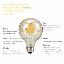 Uvc Lampe 9 Watt by Uvc E27 Uvc E27 Suppliers And Manufacturers At Alibaba Com