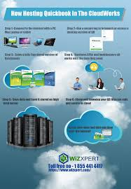 How Hosting QuickBooks In The Cloud Works - [Infographic] Quickbooks Cloud Hosting Provider Hosted Myqbhost By Remote Access With Myquickcloud Part 1 Accountex Report 101 Best Customer Support Services Images On Pinterest 3 Alternatives For Sharing Your Quickbooks Qa Enterprise Youtube Keys Inc Sage Online Desktop Or Of Both Community Technical Phone Number Canada Archives Company File Located The Computer Sophia Multi User Sagenext