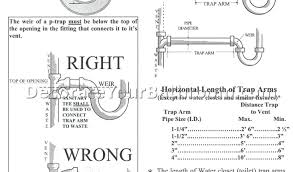 Bathroom Sink Pipe Diagram by Bathroom Sink Pop Up Drain Sizes Size Pipe Rough In Dimensions