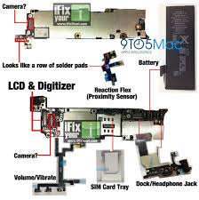 Diagram of next iPhone s internals puts leaked parts in context