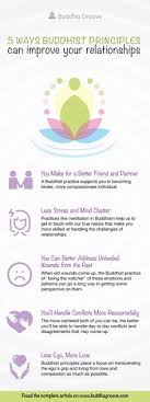 Here Are Five Ways Practicing Basic Buddhist Principles Can Improve Your Relationships YogaPH YogaPhils
