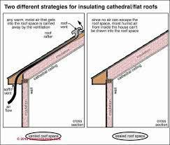 what you need to know before insulating a cathedral ceiling