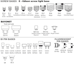 light fixture socket types lighting designs