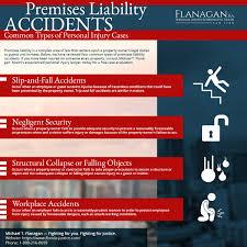 100 Miami Truck Accident Lawyer Premises Liability Types Of Premises Liability S