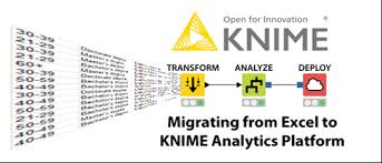 Excel Ceiling Function In Java by Migrating From Excel To Knime Analytics Platform Knime