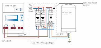 compteur électrique triphasé électronique