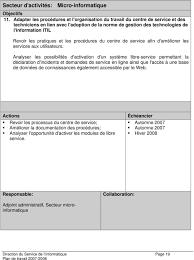 fiche de poste technicien bureau d udes direction du service de l informatique pdf