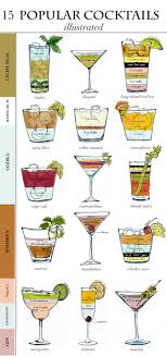Best 25+ Popular Cocktails Ideas On Pinterest | Popular Drinks ... Top Drinks To Order At A Bar All The Best In 2017 25 Blue Hawaiian Drink Ideas On Pinterest Food For Baby Your Guide To The Most Popular 50 Best Ldon Cocktail Bars Time Out Worst At A Money Bartending 101 Tips And Techniques Better Hennessy Mix 10 Essential Classic Cocktails You Need Know Signature Drinks In From Martinis Dukes Easy Mixed Rum Every Important San Francisco Cocktail Mapped
