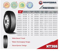 Neoterra Brand Truck Tires With Quality Warranty,Double Claim In 295 ... Tata Motors Offers 6 Yrs Warranty For Entire Truck Selectrucks Enhances Its 60day Buyers Assurance And Warranty China Alpina Brand Truck Wheel Balancer 18 Months Save Big On Your Next New At Bill Gatton Nissan 5 Years Guides 2018 Ford Fseries Super Duty Review Car Driver Extended Warrenty New Promos 2017 Dodge Ram 1500 Laramie Longhorn 57l Under This Heroic Dealer Will Sell You A F150 Lightning With 650 Used Car The Law Rights The Expert Titan Usa