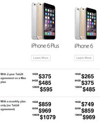 Fido iPhone 6 Contract Prices Available Starting at $265 for